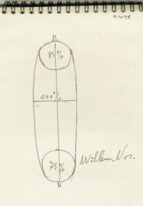 Sketch by Willum Voss, master ship wright.